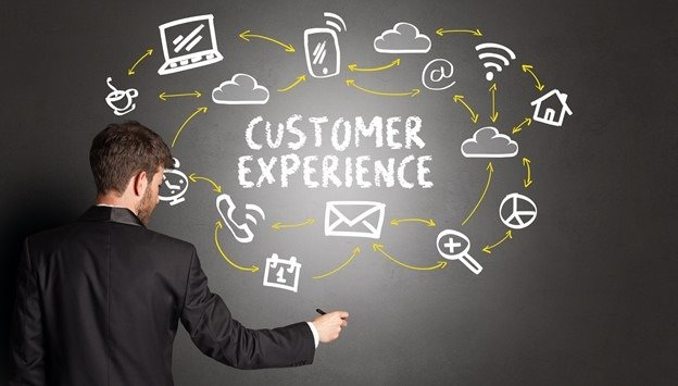 Why is a great customer experience important? thumbnail image